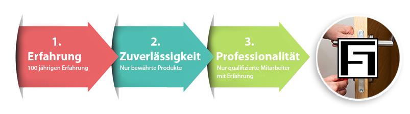freiberger-sicherheit-service